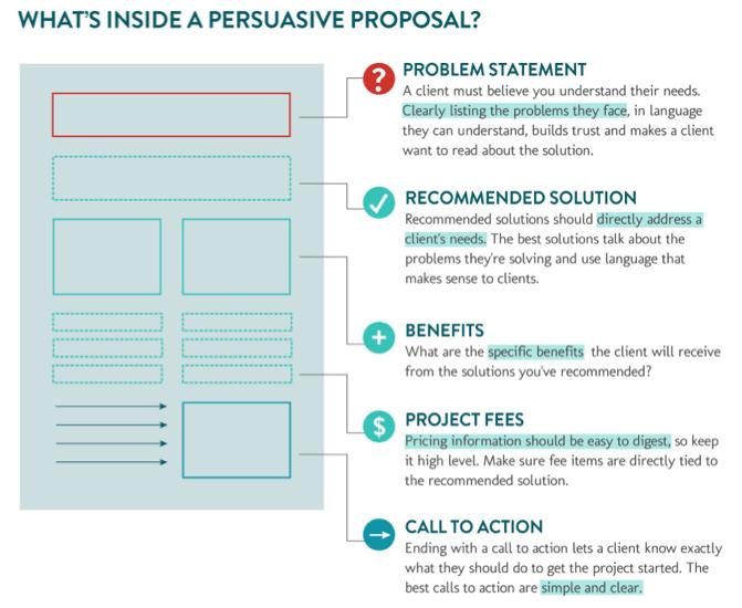school website design system proposal